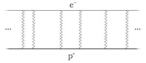 Diagram drabinowy